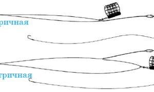 Оснастка фидера на карася – особенности, выбор и как сделать своими руками
